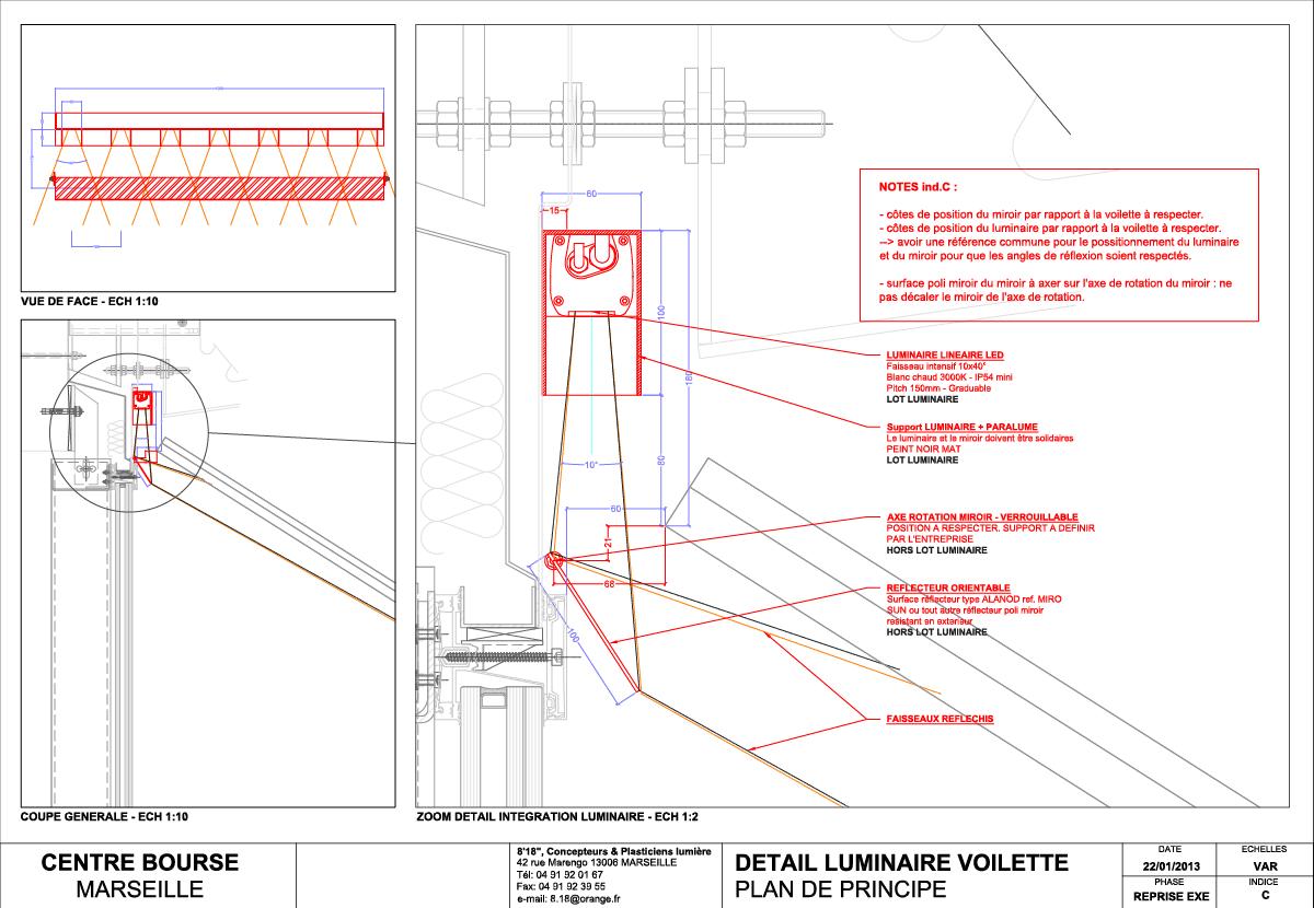 Galeries lafayette centre bourse trois voilettes for Miroir 0 la coupe