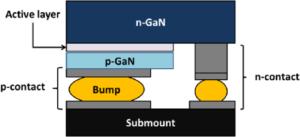 Structure d'un Flip Chip - Illustration CEA / Philips