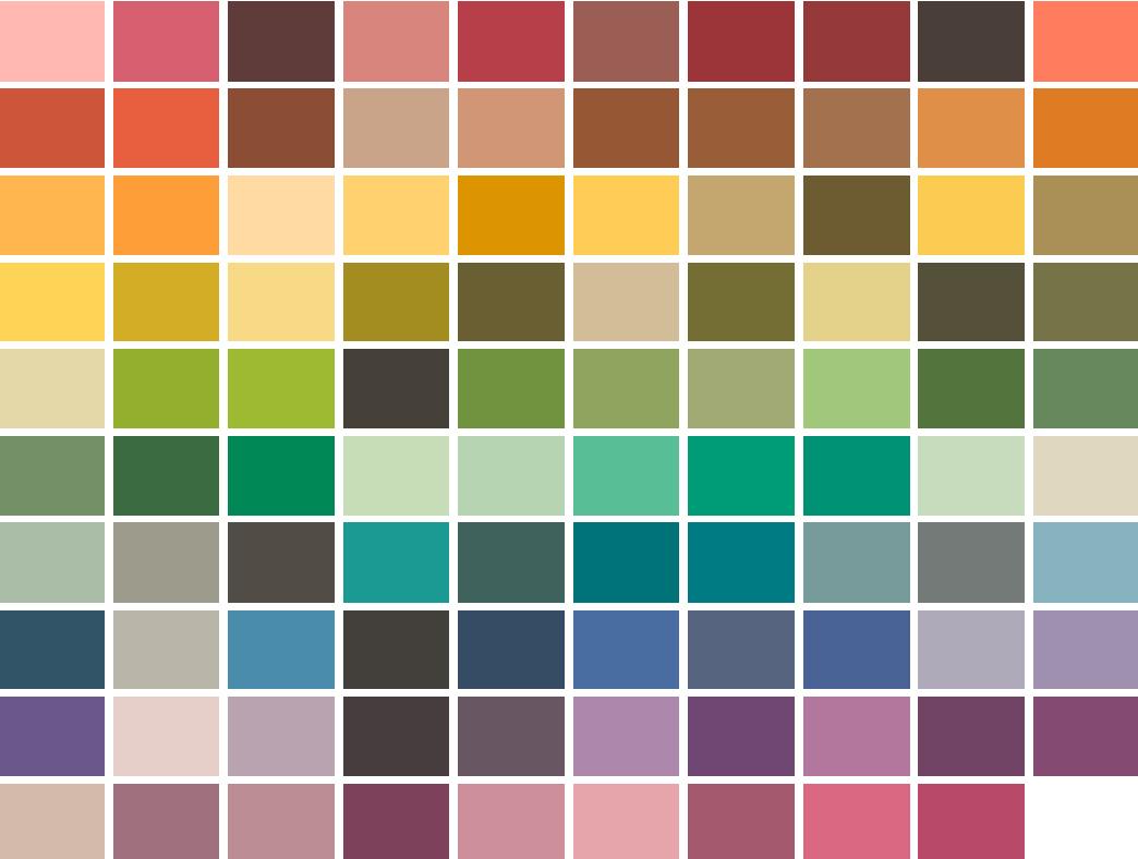 l indice de rendu des couleurs est il suffisant light zoom lumi re le portail de la. Black Bedroom Furniture Sets. Home Design Ideas